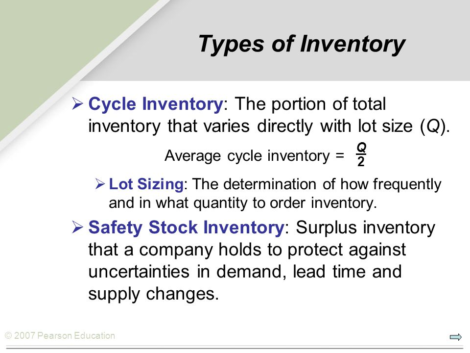© 2007 Pearson Education Types of Inventory Cycle Inventory: The portion of total inventory that varies directly with lot size (Q).