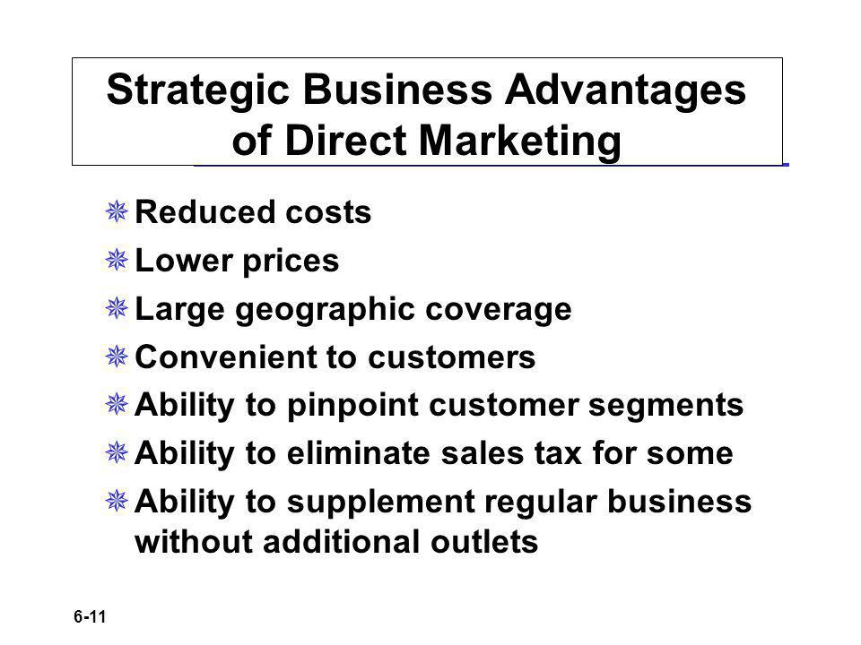 6-11 Strategic Business Advantages of Direct Marketing Reduced costs Lower prices Large geographic coverage Convenient to customers Ability to pinpoint customer segments Ability to eliminate sales tax for some Ability to supplement regular business without additional outlets