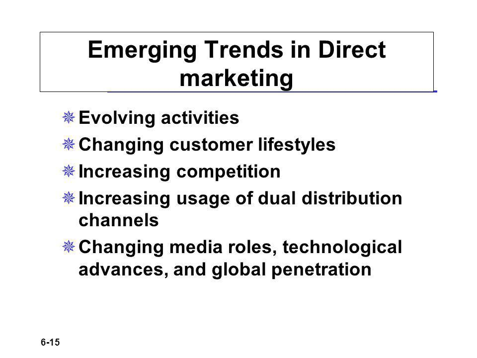 6-15 Emerging Trends in Direct marketing Evolving activities Changing customer lifestyles Increasing competition Increasing usage of dual distribution