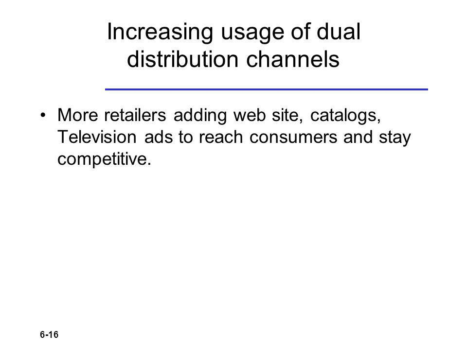 6-16 Increasing usage of dual distribution channels More retailers adding web site, catalogs, Television ads to reach consumers and stay competitive.