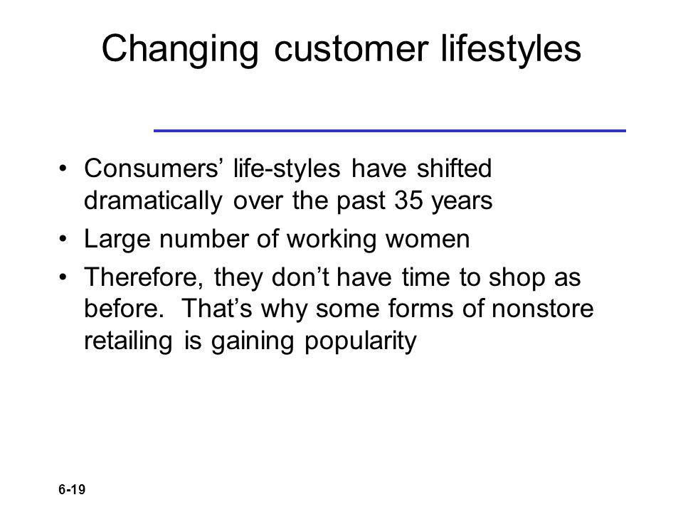 6-19 Changing customer lifestyles Consumers life-styles have shifted dramatically over the past 35 years Large number of working women Therefore, they dont have time to shop as before.