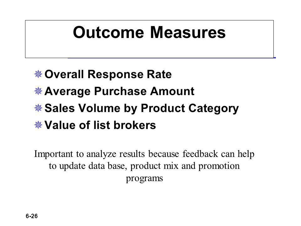 6-26 Outcome Measures Overall Response Rate Average Purchase Amount Sales Volume by Product Category Value of list brokers Important to analyze results because feedback can help to update data base, product mix and promotion programs