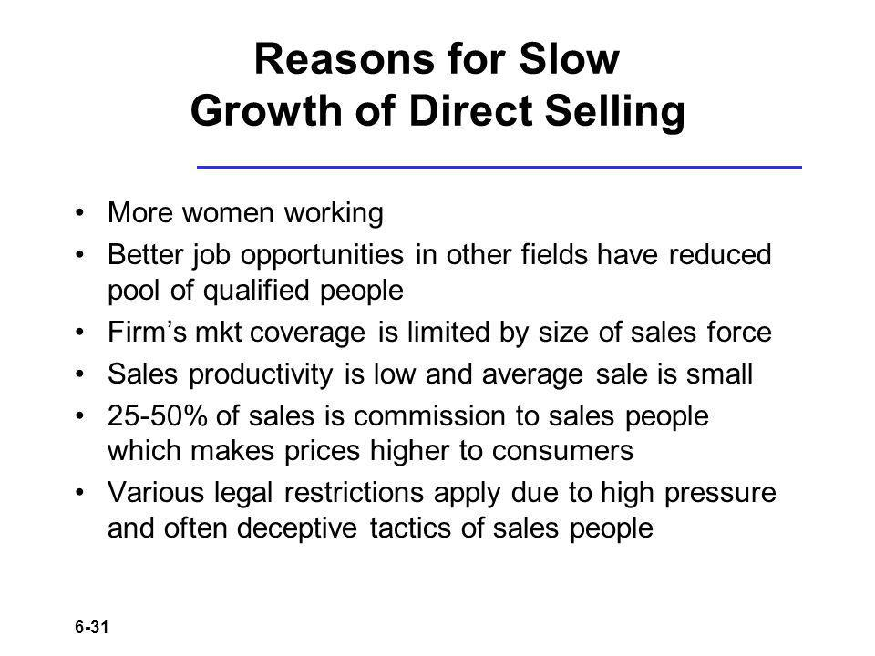 6-31 Reasons for Slow Growth of Direct Selling More women working Better job opportunities in other fields have reduced pool of qualified people Firms