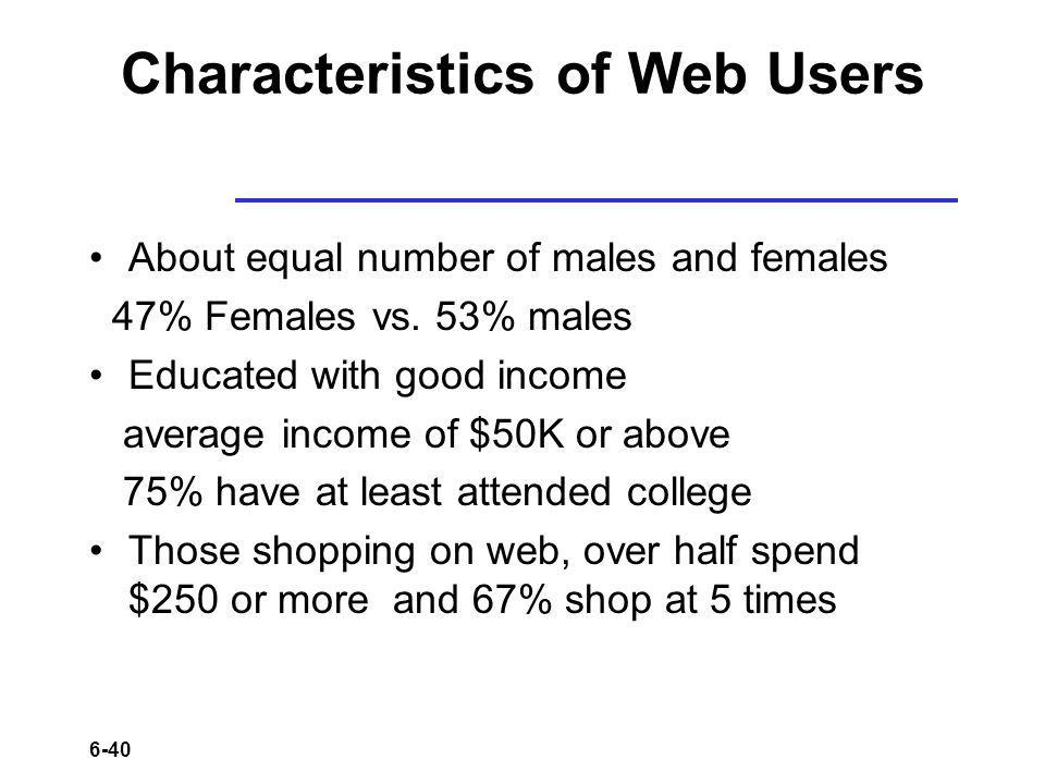 6-40 Characteristics of Web Users About equal number of males and females 47% Females vs.