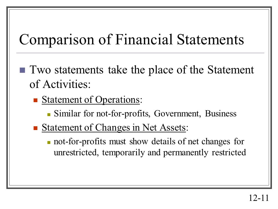12-11 Comparison of Financial Statements Two statements take the place of the Statement of Activities: Statement of Operations: Similar for not-for-profits, Government, Business Statement of Changes in Net Assets: not-for-profits must show details of net changes for unrestricted, temporarily and permanently restricted