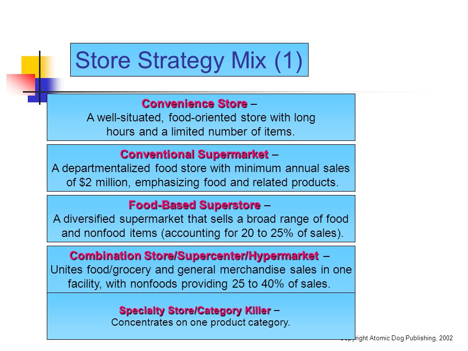 Copyright Atomic Dog Publishing, 2002 Store Strategy Mix (2) Traditional Department Store Traditional Department Store – Has a great assortment of goods and services, offers many services, is a fashion leader, and is often an anchor store.