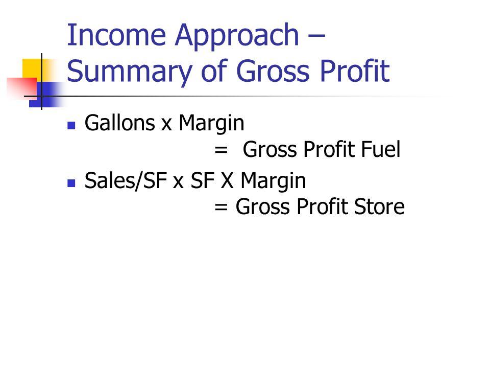 Income Approach – Summary of Gross Profit Gallons x Margin = Gross Profit Fuel Sales/SF x SF X Margin = Gross Profit Store