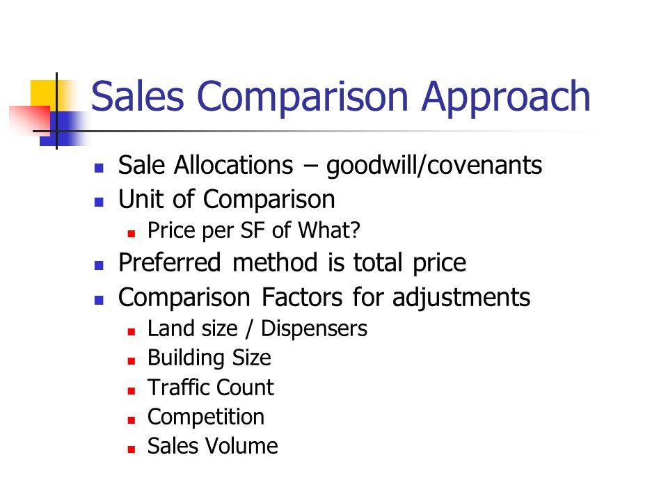 Sales Comparison Approach Sale Allocations – goodwill/covenants Unit of Comparison Price per SF of What.