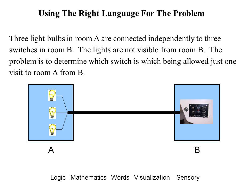 Using The Right Language For The Problem Three light bulbs in room A are connected independently to three switches in room B. The lights are not visib