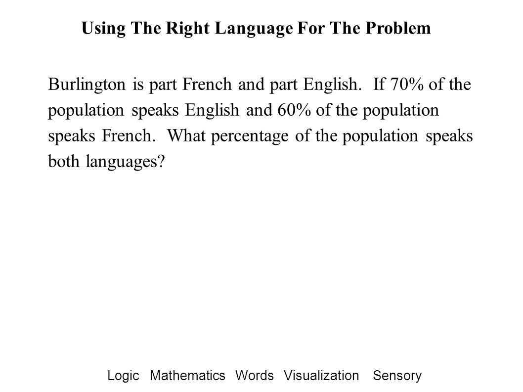 Using The Right Language For The Problem Burlington is part French and part English.