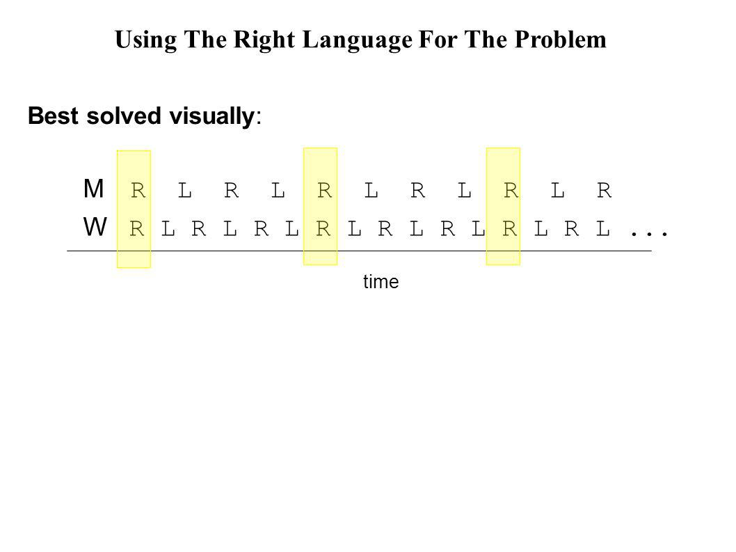 Using The Right Language For The Problem Best solved visually: M R L R L R L R L R L R W R L R L R L R L R L R L R L R L... time