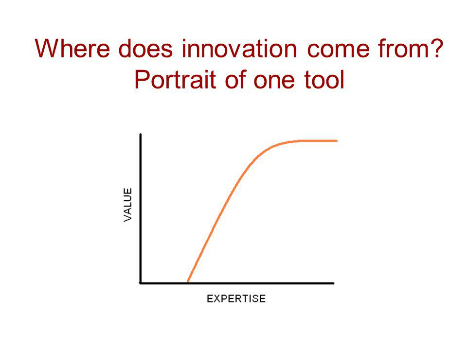 Where does innovation come from? Portrait of one tool