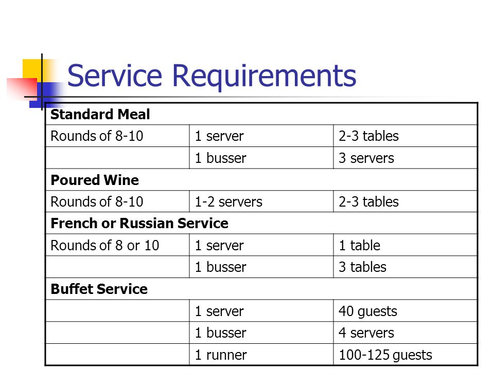 Service Requirements Standard Meal Rounds of 8-101 server2-3 tables 1 busser3 servers Poured Wine Rounds of 8-101-2 servers2-3 tables French or Russian Service Rounds of 8 or 101 server1 table 1 busser3 tables Buffet Service 1 server40 guests 1 busser4 servers 1 runner100-125 guests
