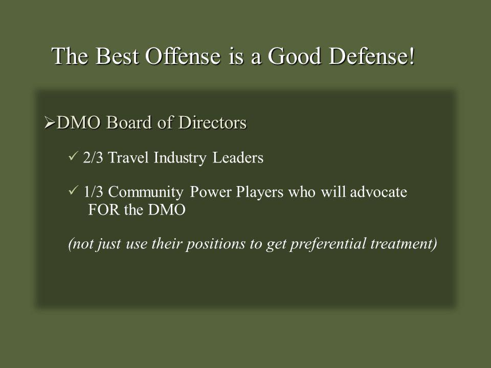 DMO Board of Directors DMO Board of Directors 2/3 Travel Industry Leaders 1/3 Community Power Players who will advocate FOR the DMO (not just use thei