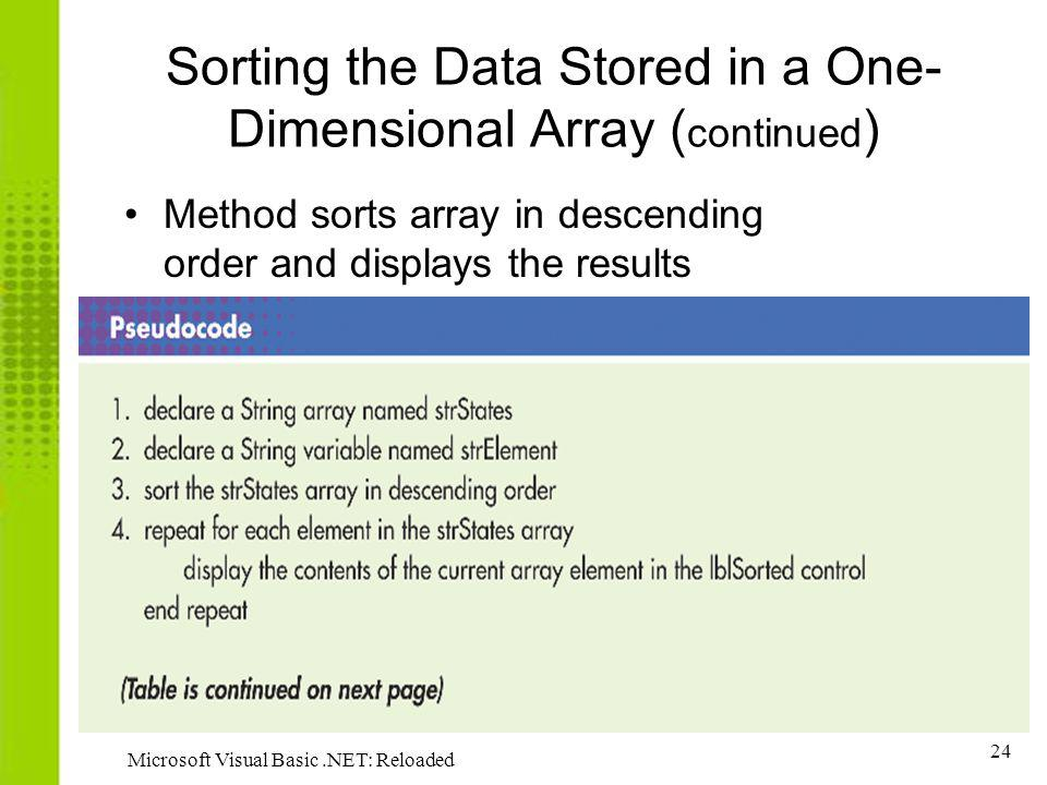 24 Microsoft Visual Basic.NET: Reloaded Sorting the Data Stored in a One- Dimensional Array ( continued ) Method sorts array in descending order and displays the results