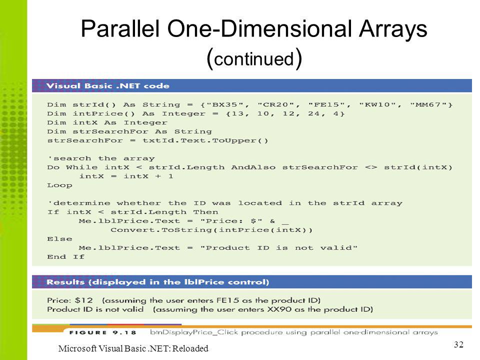 32 Microsoft Visual Basic.NET: Reloaded Parallel One-Dimensional Arrays ( continued )
