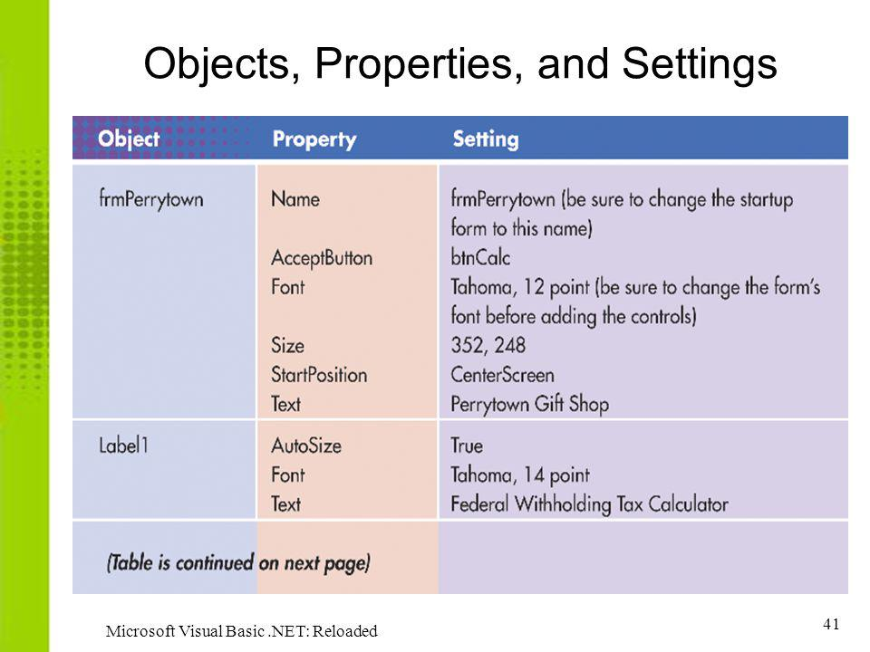 41 Microsoft Visual Basic.NET: Reloaded Objects, Properties, and Settings