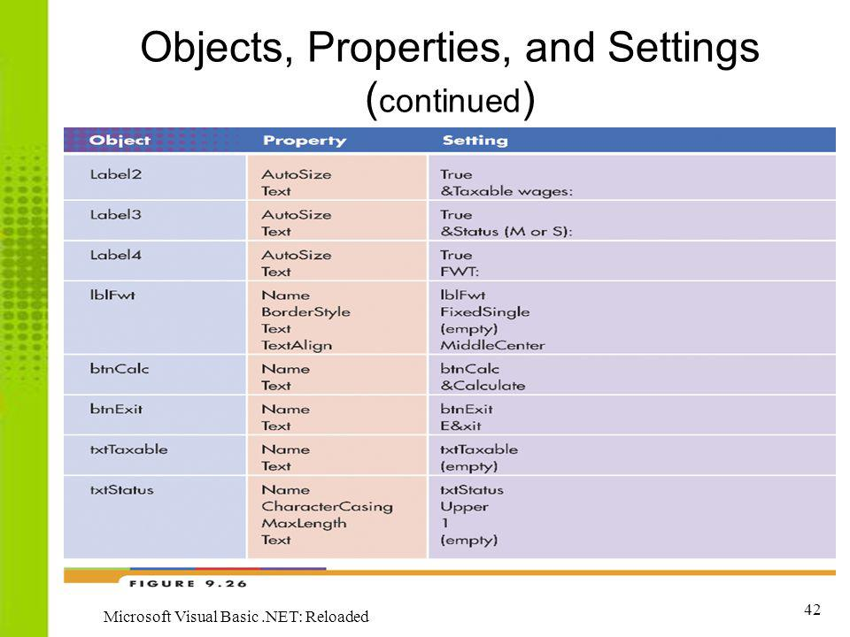42 Microsoft Visual Basic.NET: Reloaded Objects, Properties, and Settings ( continued )