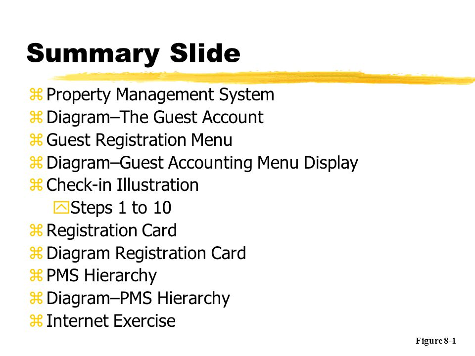 Summary Slide zProperty Management System zDiagram–The Guest Account zGuest Registration Menu zDiagram–Guest Accounting Menu Display zCheck-in Illustration ySteps 1 to 10 zRegistration Card zDiagram Registration Card zPMS Hierarchy zDiagram–PMS Hierarchy zInternet Exercise Figure 8-1