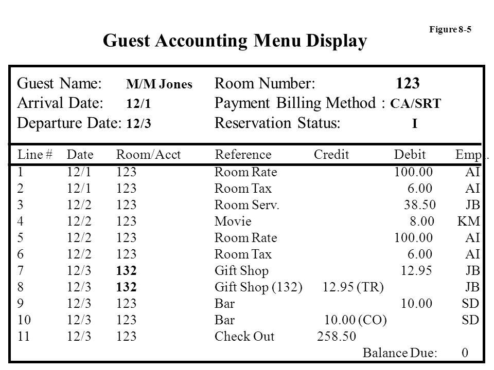 Guest Accounting Menu Display Guest Name: M/M Jones Room Number: 123 Arrival Date: 12/1 Payment Billing Method : CA/SRT Departure Date: 12/3 Reservation Status: I Line #DateRoom/AcctReferenceCredit Debit Empl.