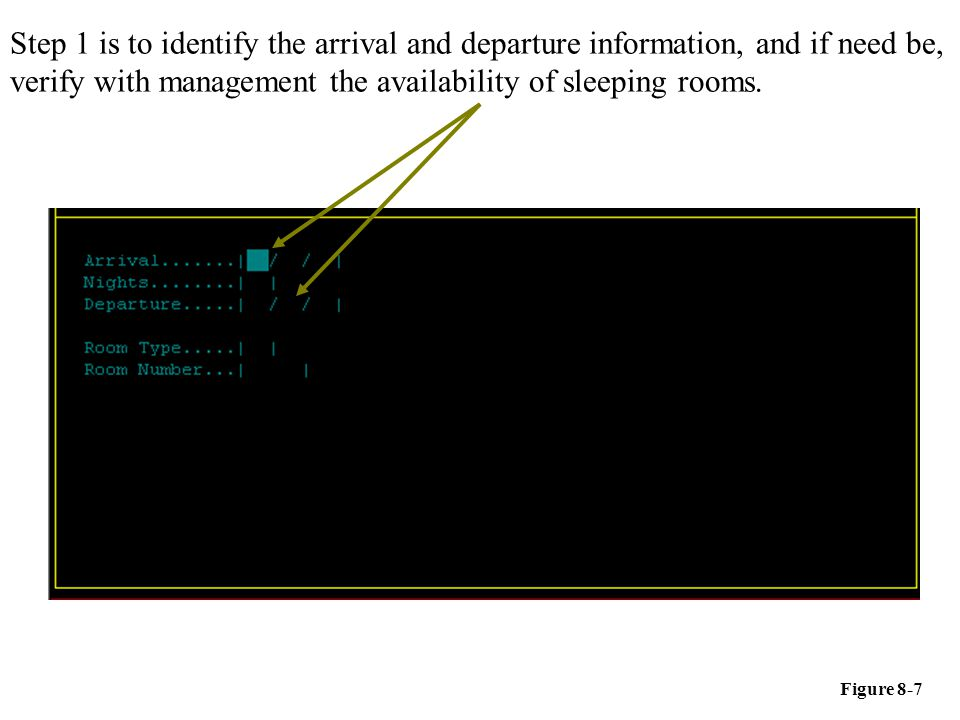 Step 1 is to identify the arrival and departure information, and if need be, verify with management the availability of sleeping rooms. Figure 8-7