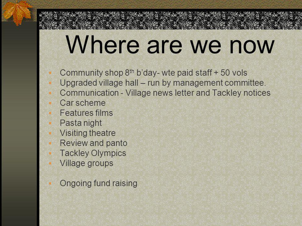 Where are we now Community shop 8 th bday- wte paid staff + 50 vols Upgraded village hall – run by management committee.