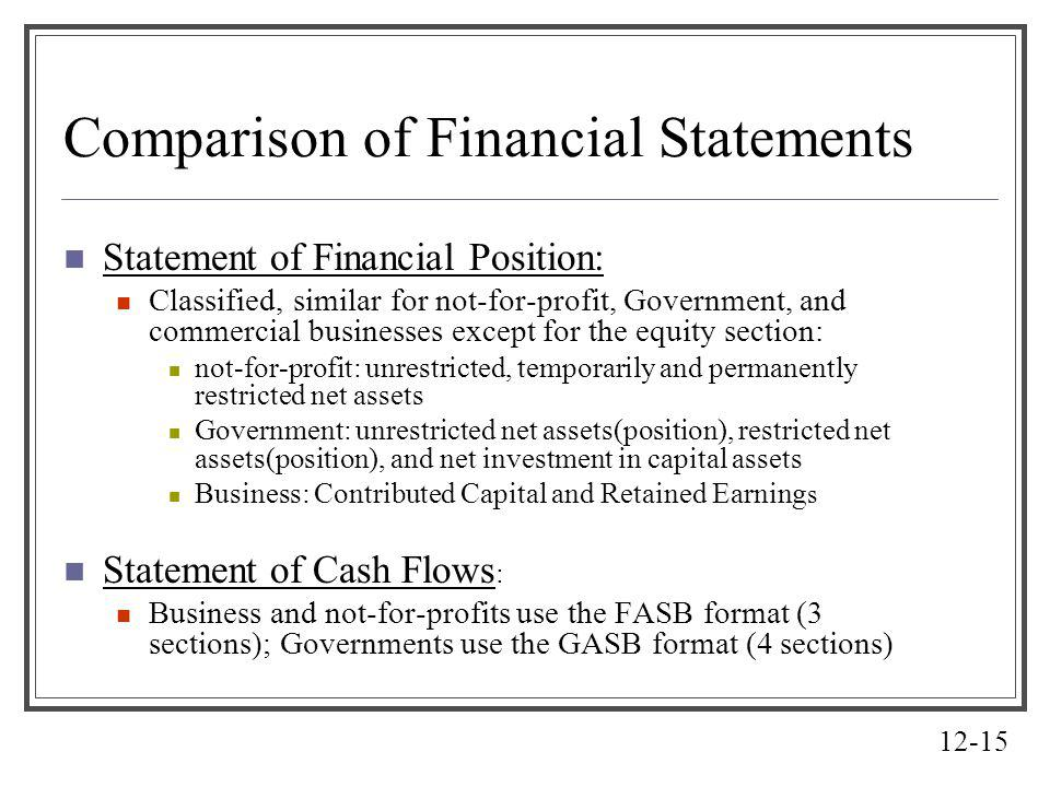 12-15 Comparison of Financial Statements Statement of Financial Position: Classified, similar for not-for-profit, Government, and commercial businesse
