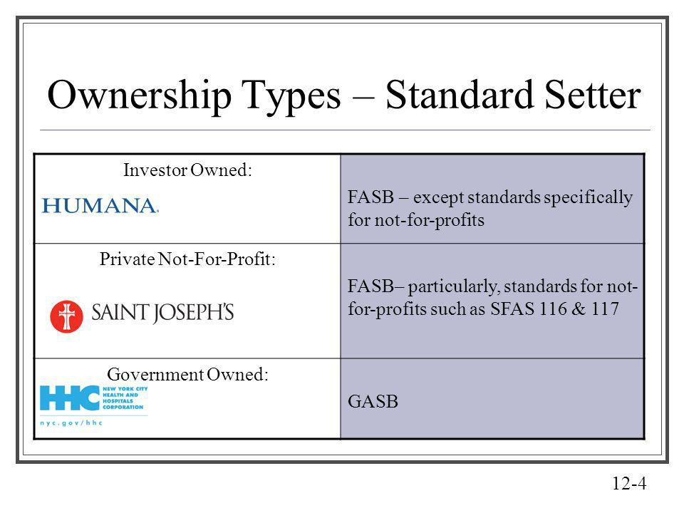 12-4 Ownership Types – Standard Setter Investor Owned: FASB – except standards specifically for not-for-profits Private Not-For-Profit: FASB– particul