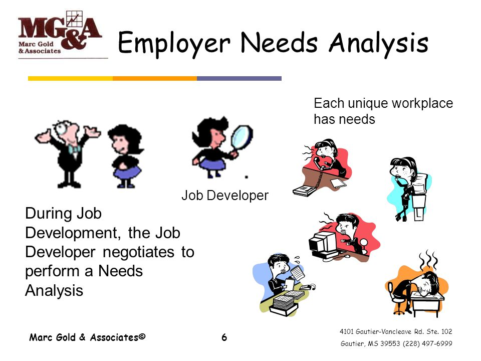 4101 Gautier-Vancleave Rd. Ste. 102 Gautier, MS 39553 (228) 497-6999 Marc Gold & Associates©6 Employer Needs Analysis Each unique workplace has needs