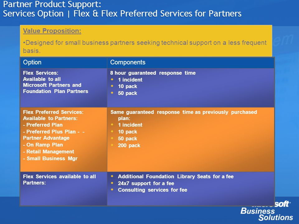 Partner Product Support: Services Option | Flex & Flex Preferred Services for Partners OptionComponents Flex Services: Available to all Microsoft Part