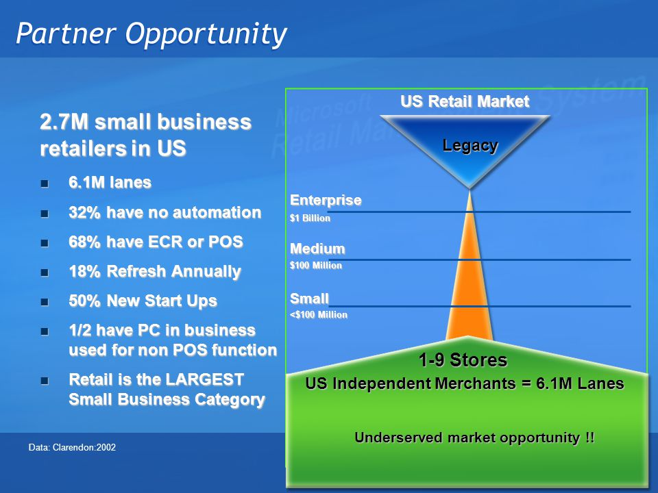 Partner Opportunity US Retail Market Legacy 1-9 Stores US Independent Merchants = 6.1M Lanes Underserved market opportunity !.