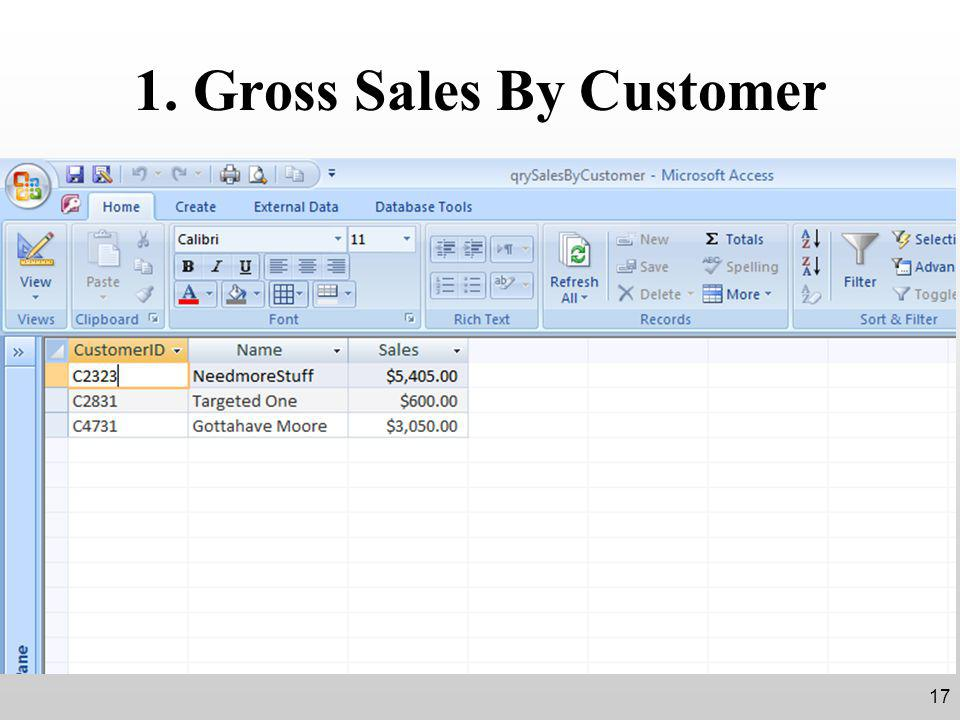 1. Gross Sales By Customer 17