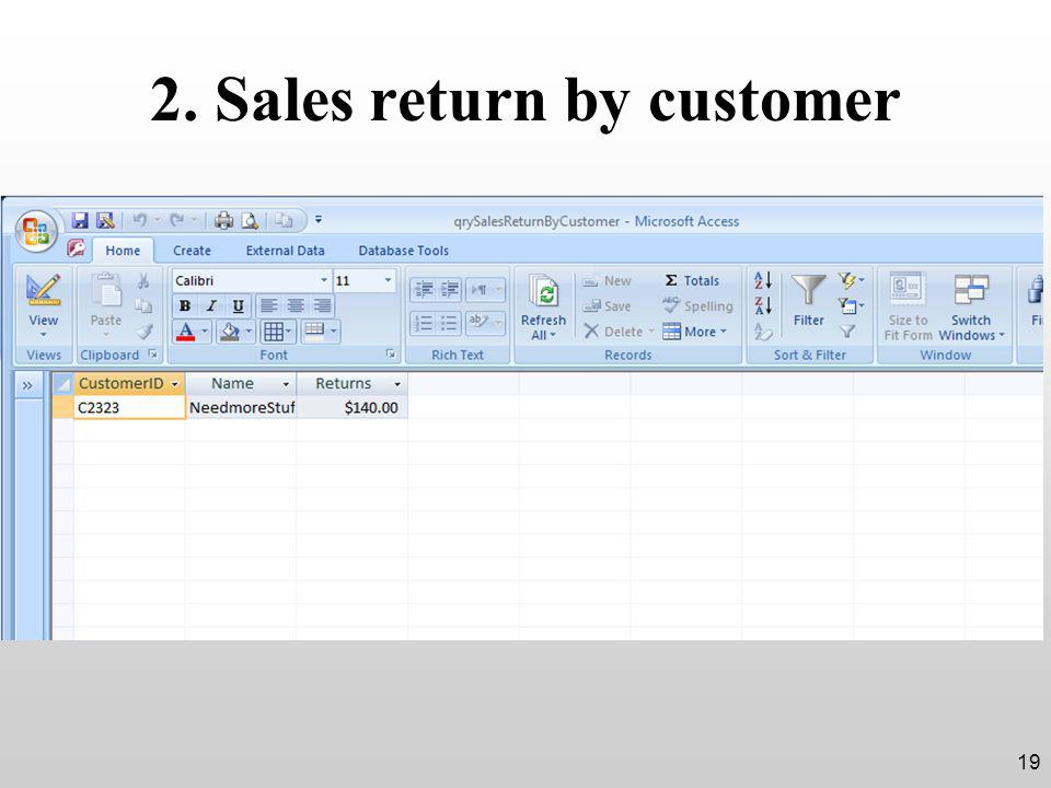 2. Sales return by customer 19
