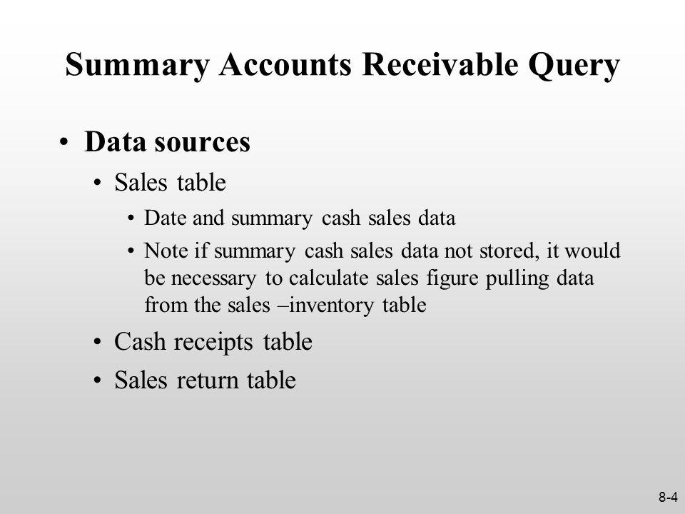 Summary Accounts Receivable Query Data sources Sales table Date and summary cash sales data Note if summary cash sales data not stored, it would be necessary to calculate sales figure pulling data from the sales –inventory table Cash receipts table Sales return table 8-4