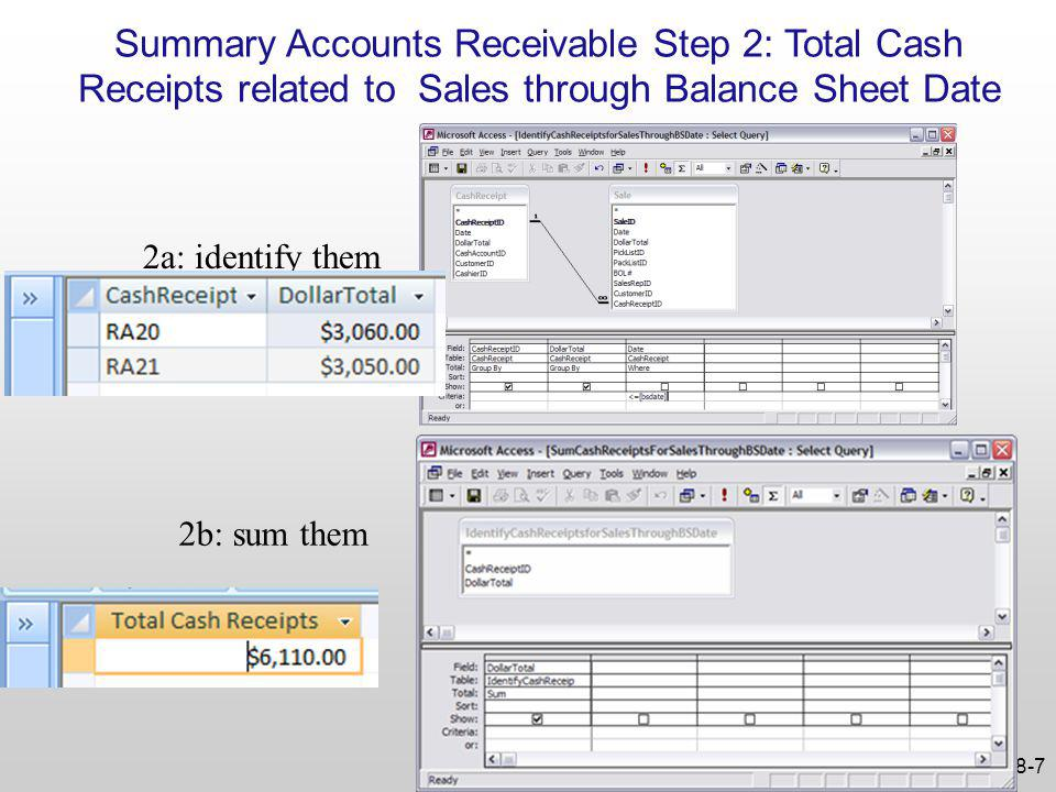 8-7 Summary Accounts Receivable Step 2: Total Cash Receipts related to Sales through Balance Sheet Date 2a: identify them 2b: sum them