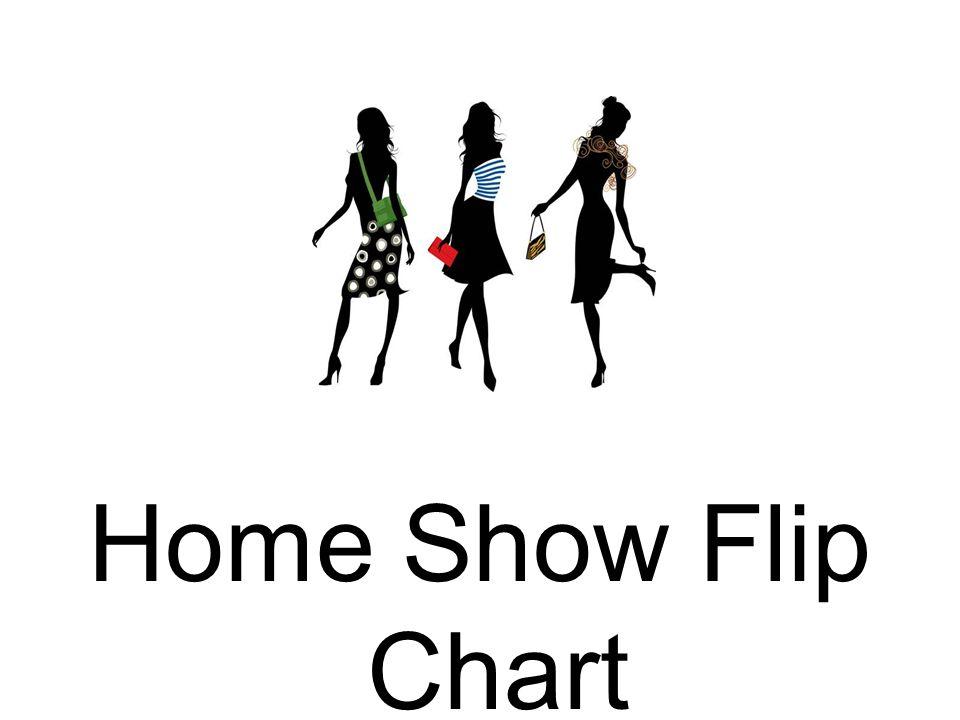 Home Show Flip Chart