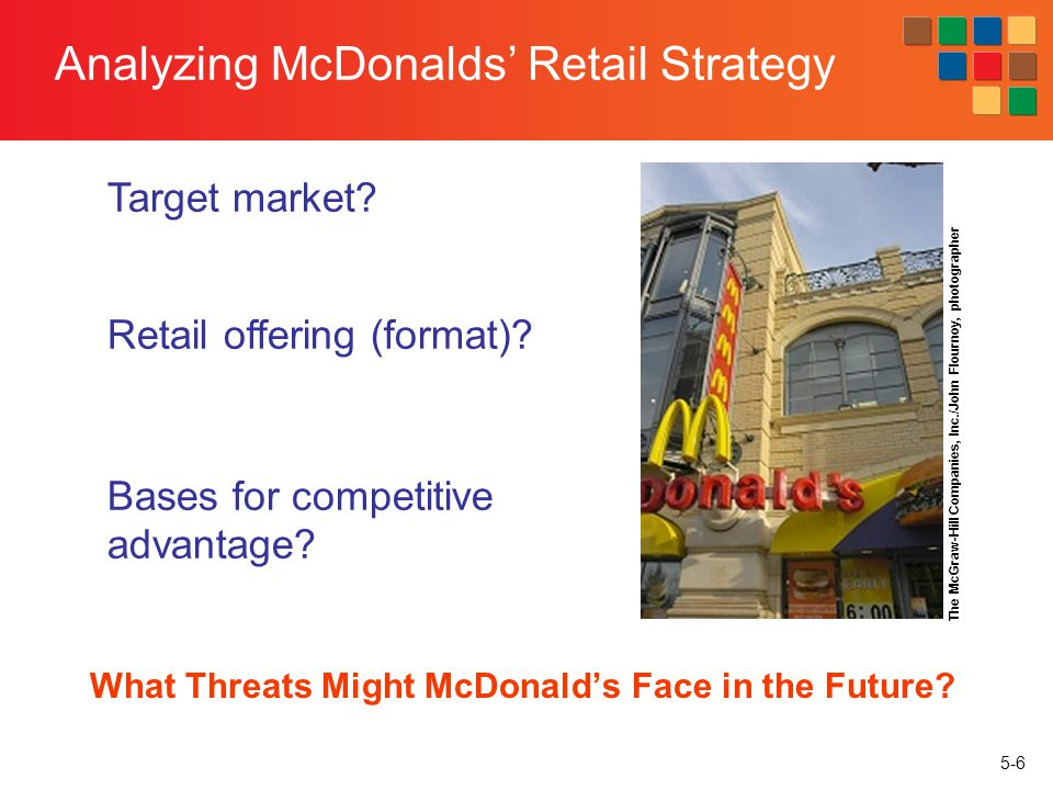 5-47 Market Factors Market size – large markets attractive to large retail firms Growth – typically more attractive than mature or declining Seasonality – can be an issue as resources are necessary during peak season only Business cycles – retail markets can be affected by economic conditions – military base towns