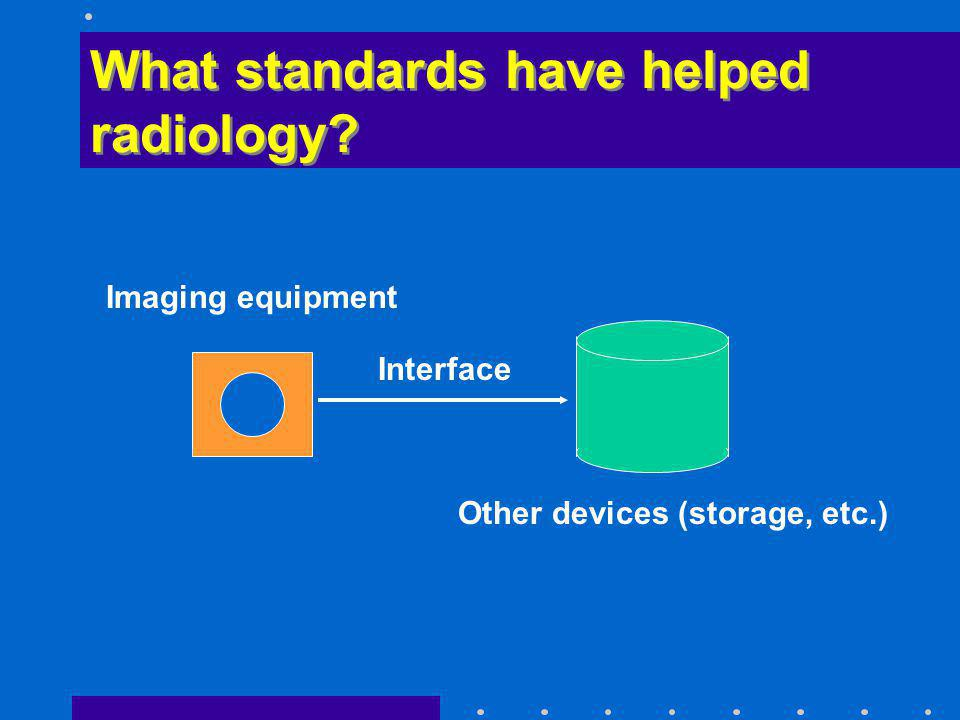 What standards have helped radiology? Imaging equipment Other devices (storage, etc.) Interface