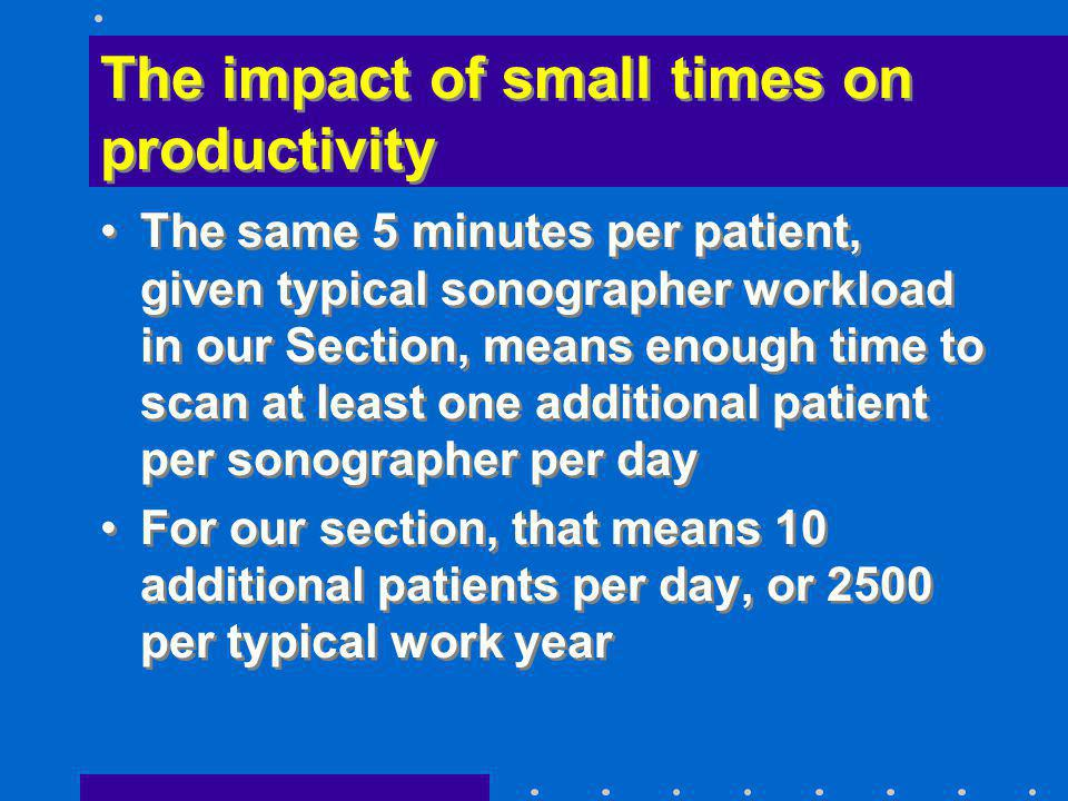 The impact of small times on productivity The same 5 minutes per patient, given typical sonographer workload in our Section, means enough time to scan