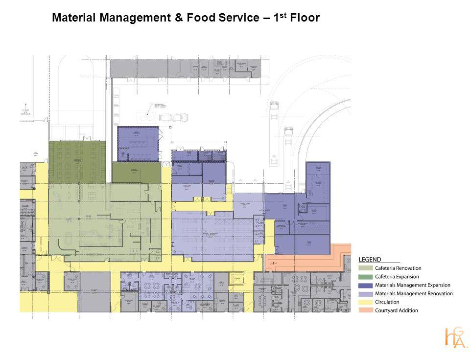Material Management & Food Service – 1 st Floor
