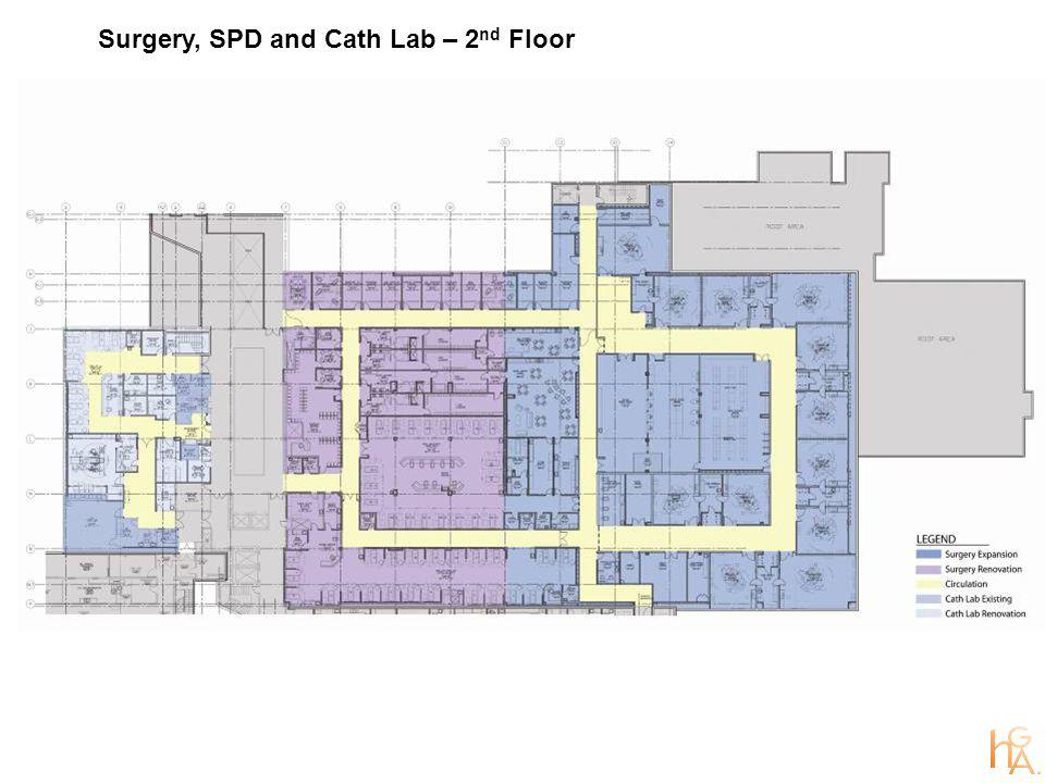 Surgery, SPD and Cath Lab – 2 nd Floor