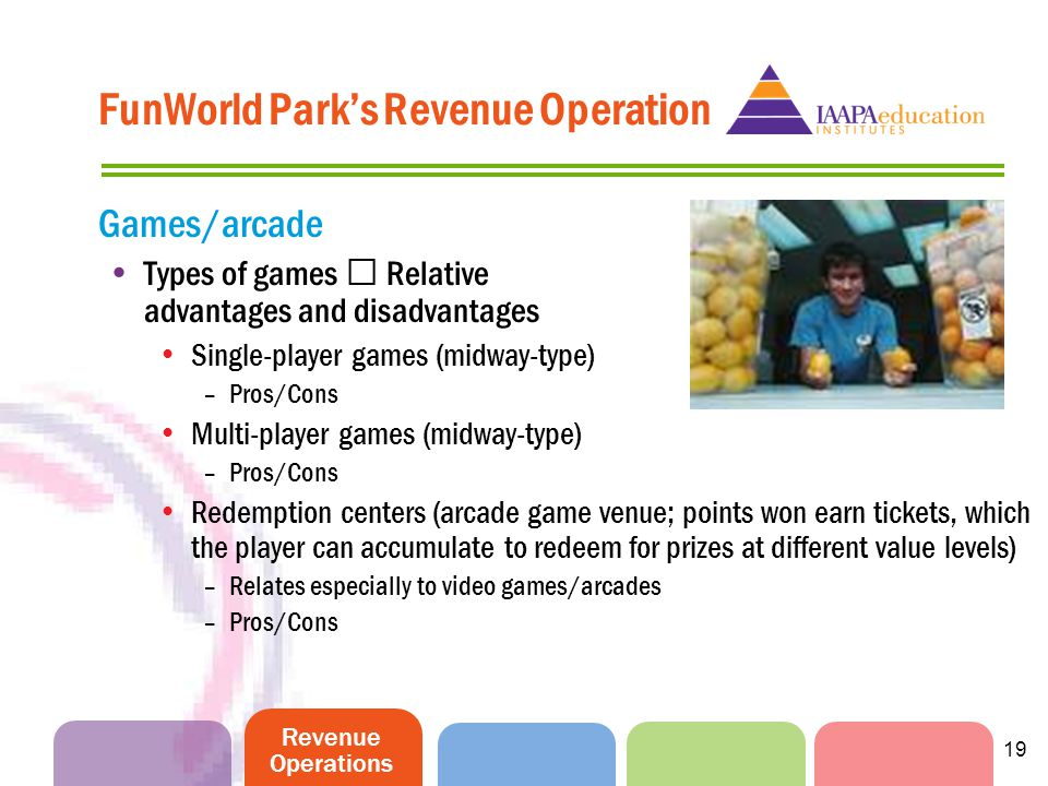 Revenue Operations 19 FunWorld Parks Revenue Operation Games/arcade Types of games Relative advantages and disadvantages Single-player games (midway-type) –Pros/Cons Multi-player games (midway-type) –Pros/Cons Redemption centers (arcade game venue; points won earn tickets, which the player can accumulate to redeem for prizes at different value levels) –Relates especially to video games/arcades –Pros/Cons