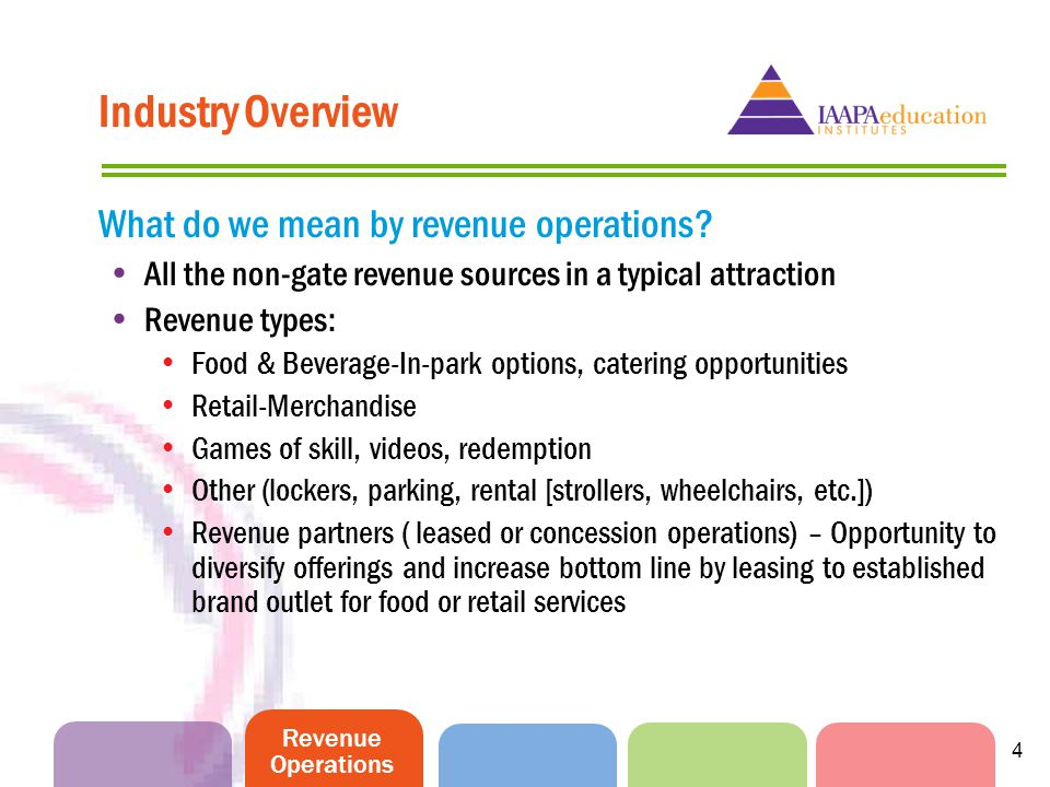 Revenue Operations 4 Industry Overview What do we mean by revenue operations? All the non-gate revenue sources in a typical attraction Revenue types: