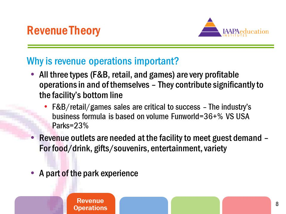 Revenue Operations 8 Revenue Theory Why is revenue operations important? All three types (F&B, retail, and games) are very profitable operations in an