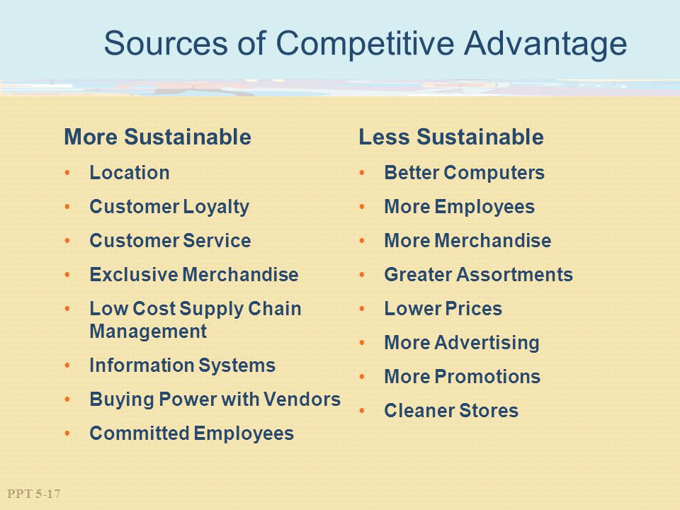 PPT 5-17 Sources of Competitive Advantage More Sustainable Location Customer Loyalty Customer Service Exclusive Merchandise Low Cost Supply Chain Mana