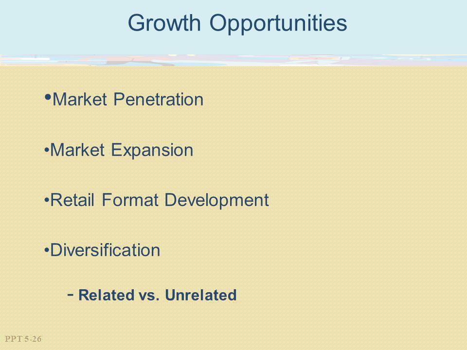 PPT 5-26 Growth Opportunities Market Penetration Market Expansion Retail Format Development Diversification  Related vs.