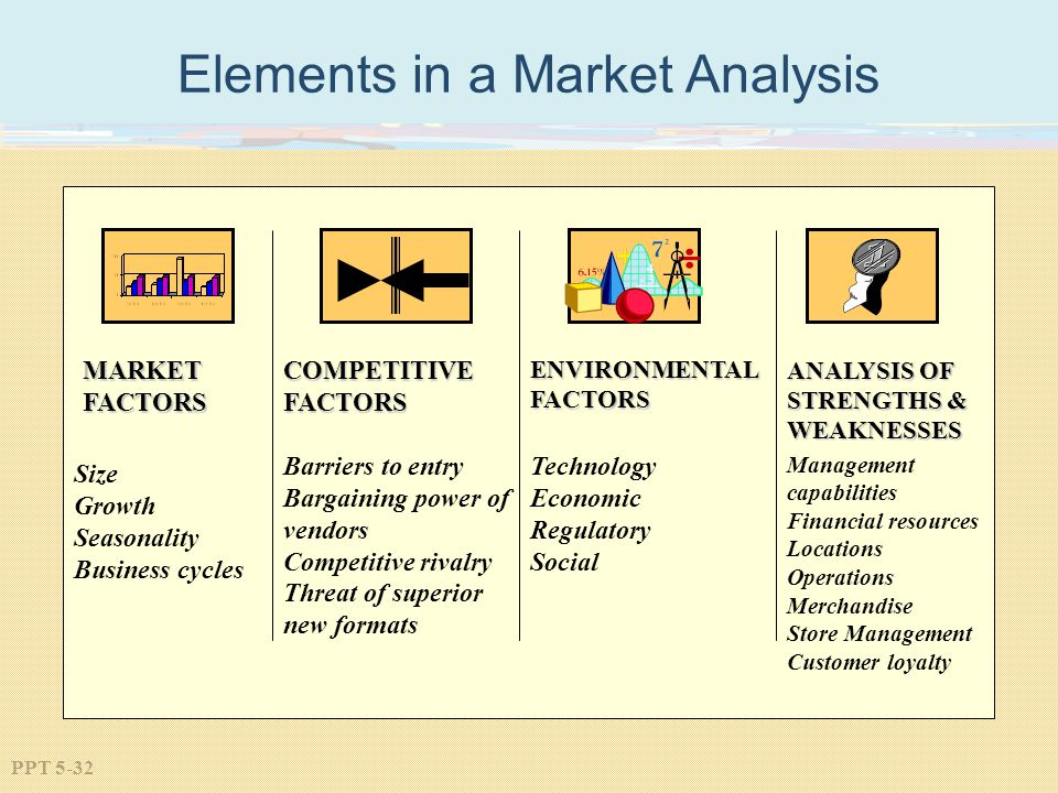 PPT 5-32 Elements in a Market Analysis MARKET FACTORS COMPETITIVE FACTORS ENVIRONMENTAL FACTORS ANALYSIS OF STRENGTHS & WEAKNESSES Barriers to entry Bargaining power of vendors Competitive rivalry Threat of superior new formats Technology Economic Regulatory Social Size Growth Seasonality Business cycles Management capabilities Financial resources Locations Operations Merchandise Store Management Customer loyalty