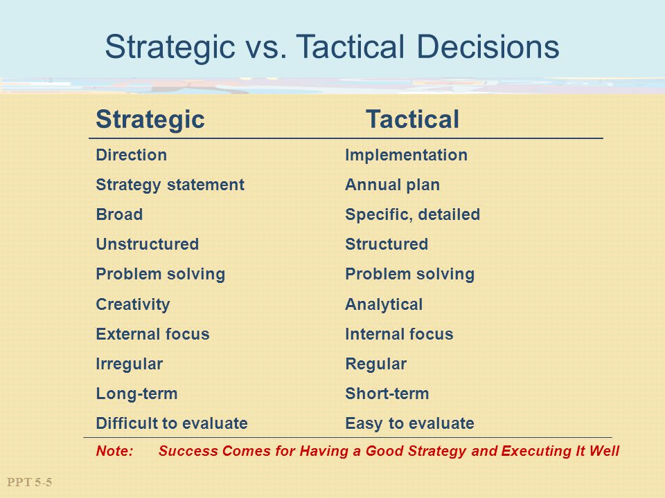 PPT 5-5 Strategic vs. Tactical Decisions StrategicTactical DirectionImplementation Strategy statementAnnual plan BroadSpecific, detailed UnstructuredS