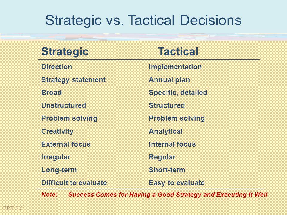 PPT 5-5 Strategic vs.