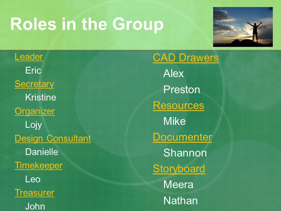 Roles in the Group Leader Eric Secretary Kristine Organizer Lojy Design Consultant Danielle Timekeeper Leo Treasurer John CAD Drawers Alex Preston Resources Mike Documenter Shannon Storyboard Meera Nathan